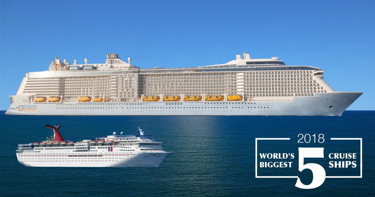 5 Largest Cruise Ships In 2018  Can You Guess The World39s Biggest Ship