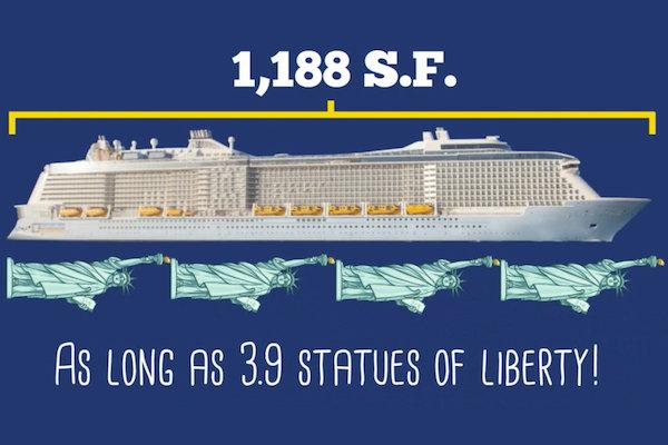 Largest Cruise Ship Length Feet