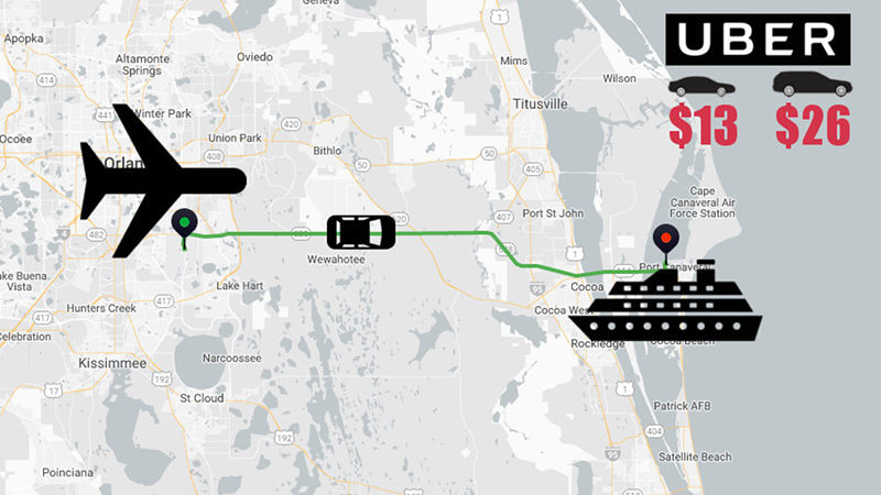 Uber Rates to Every Cruise Port